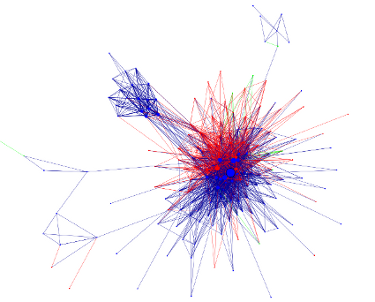 network science social network analysis dynamic network analysis ORA network visualizations geo-spatial network analysis GIS networks high dimensional networks agent based model ABM simulation computational modeling computer simulation
